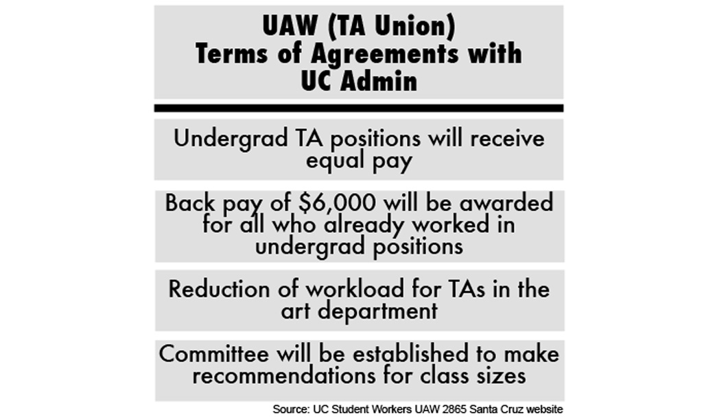 UAW Reaches Agreement with UC Administration