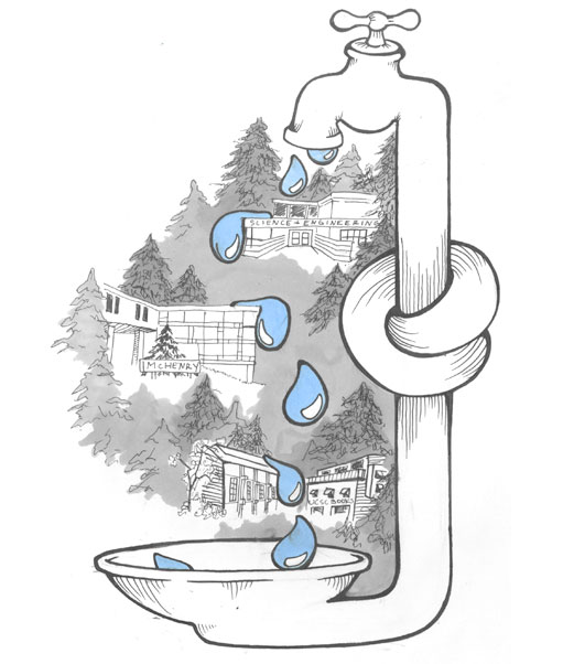 Drought Forces Campus Water Rationing