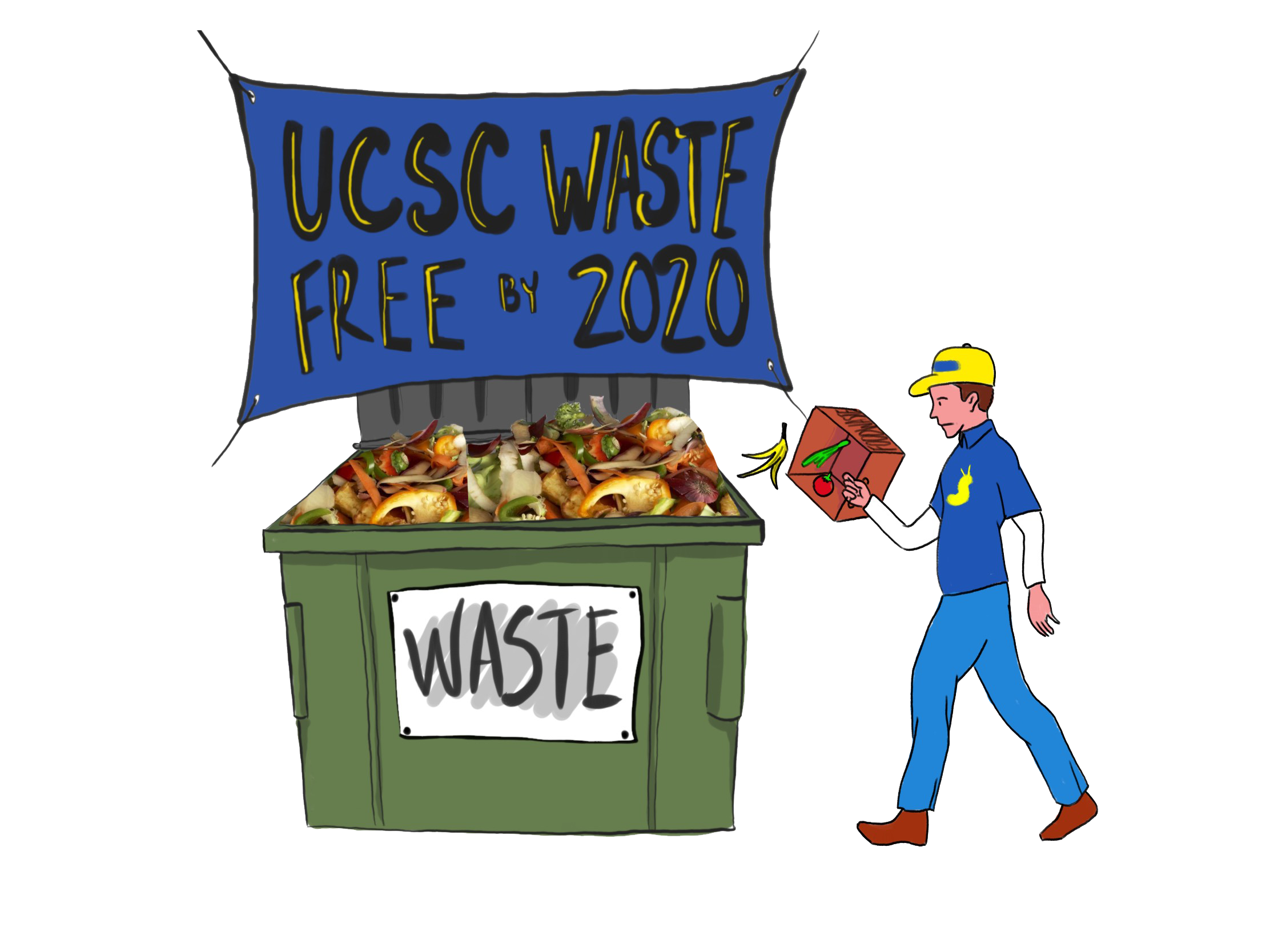 Striving to Reduce Food Waste
