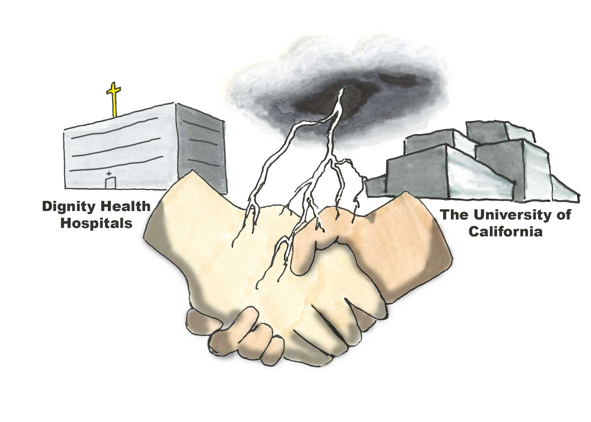Religious Health Care has No Place at UC