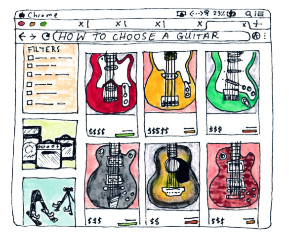An illustration of a website that sells guitars.