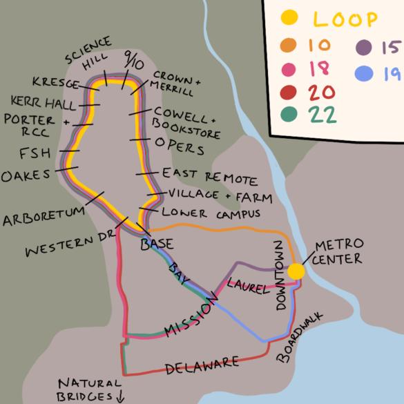A map of bus routes, includes the campus loop, 10, 18, 20, 22, 15, and 19 routes.